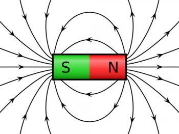 electro-magnetism course